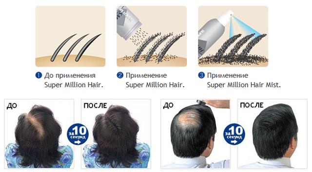 Способ применения пудры для волос